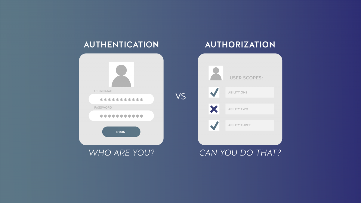 authentication and authorisation